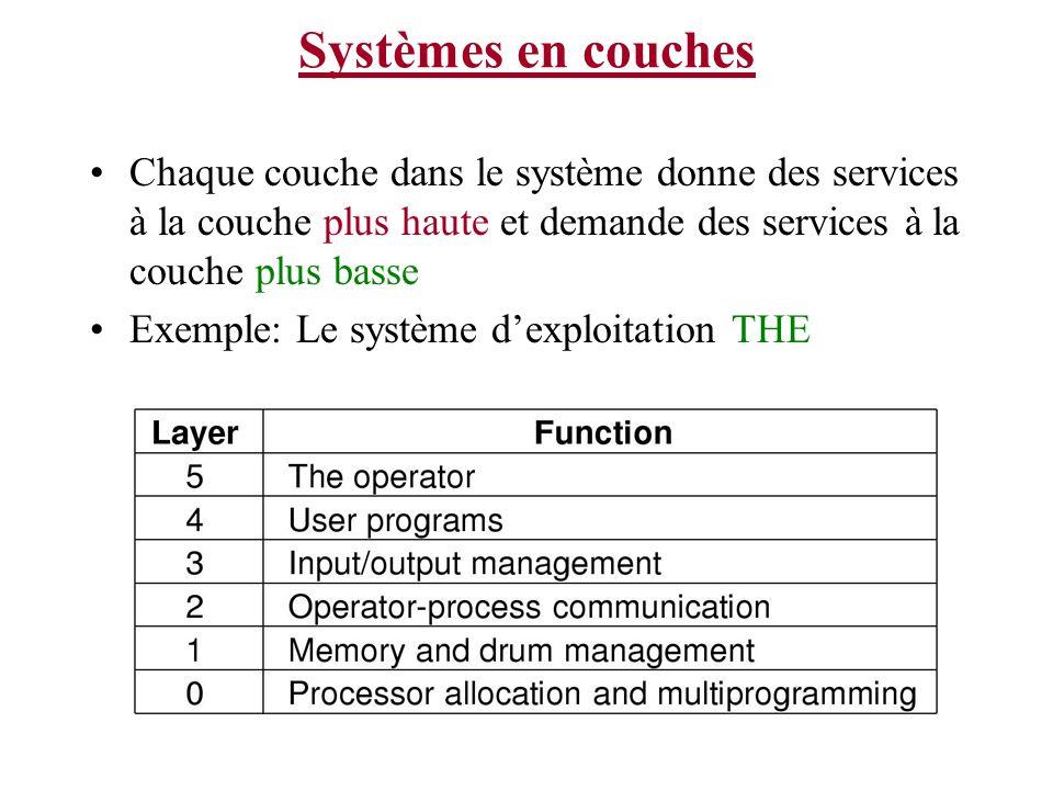 Systèmes en couches Chaque couche dans le système donne des services à la couche plus haute et demande des services à la couche plus basse Exemple: Le système dexploitation THE