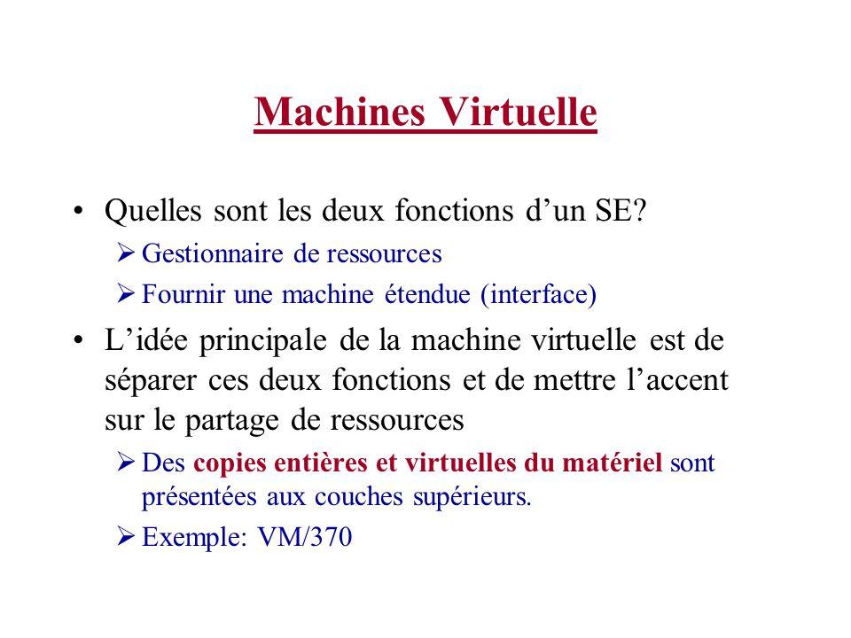 Machines Virtuelle Quelles sont les deux fonctions dun SE.