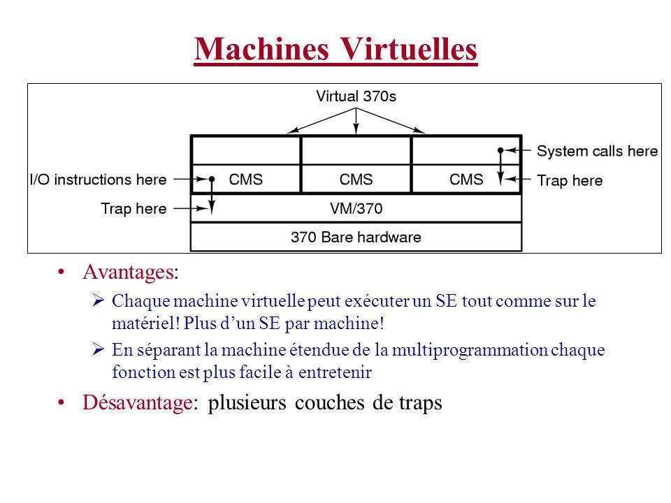 Machines Virtuelles Avantages: Chaque machine virtuelle peut exécuter un SE tout comme sur le matériel.