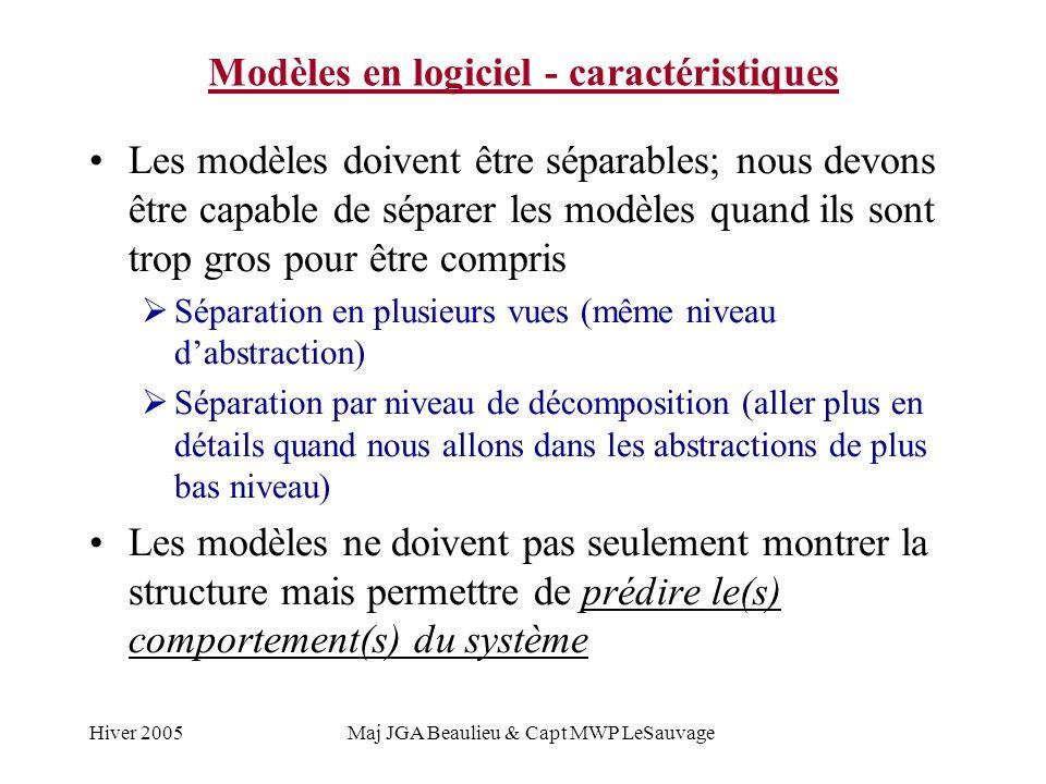 Hiver 2005Maj JGA Beaulieu & Capt MWP LeSauvage Modèles en logiciel - caractéristiques Les modèles doivent être séparables; nous devons être capable d