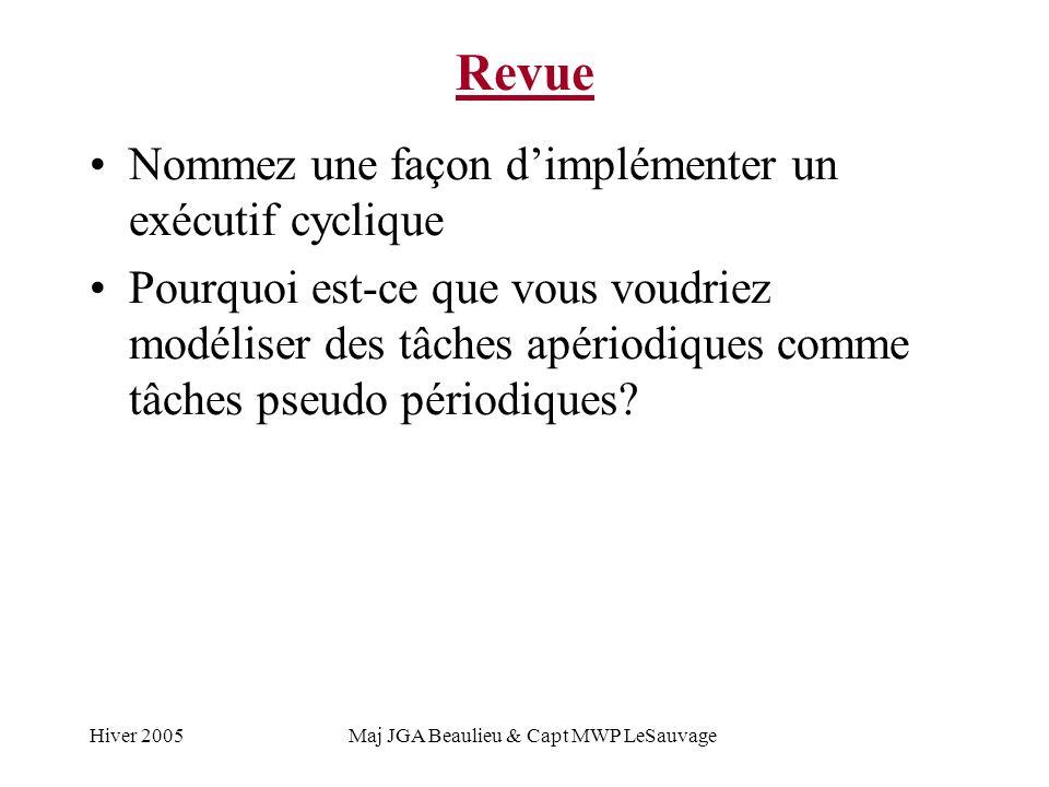 Hiver 2005Maj JGA Beaulieu & Capt MWP LeSauvage Revue Nommez une façon dimplémenter un exécutif cyclique Pourquoi est-ce que vous voudriez modéliser d