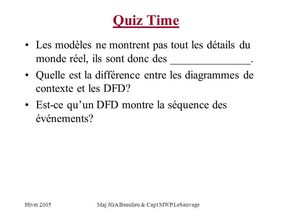 Hiver 2005Maj JGA Beaulieu & Capt MWP LeSauvage Quiz Time Les modèles ne montrent pas tout les détails du monde réel, ils sont donc des ______________