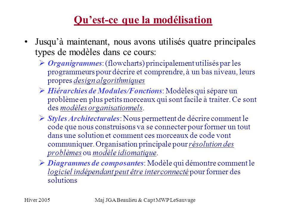 Hiver 2005Maj JGA Beaulieu & Capt MWP LeSauvage Quest-ce que la modélisation Jusquà maintenant, nous avons utilisés quatre principales types de modèle