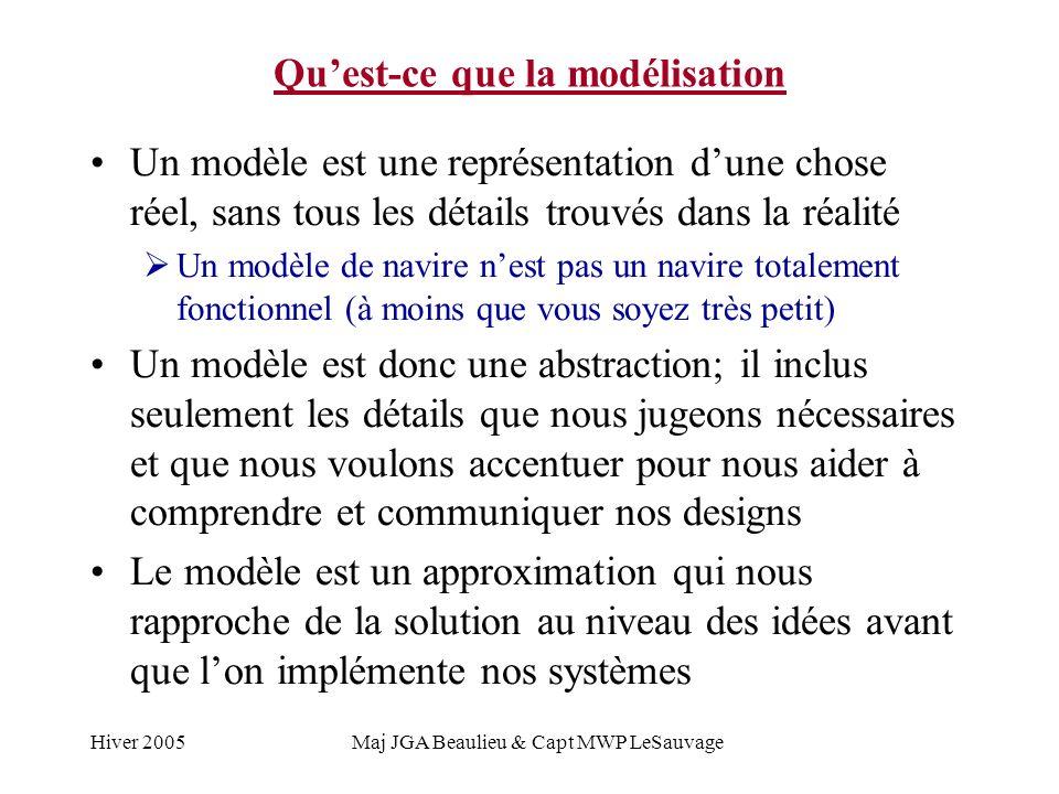 Hiver 2005Maj JGA Beaulieu & Capt MWP LeSauvage Quest-ce que la modélisation Un modèle est une représentation dune chose réel, sans tous les détails t