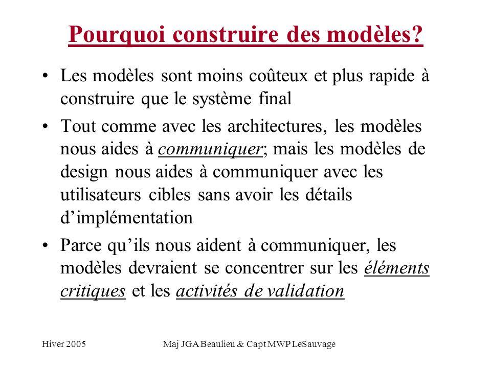 Hiver 2005Maj JGA Beaulieu & Capt MWP LeSauvage Pourquoi construire des modèles? Les modèles sont moins coûteux et plus rapide à construire que le sys