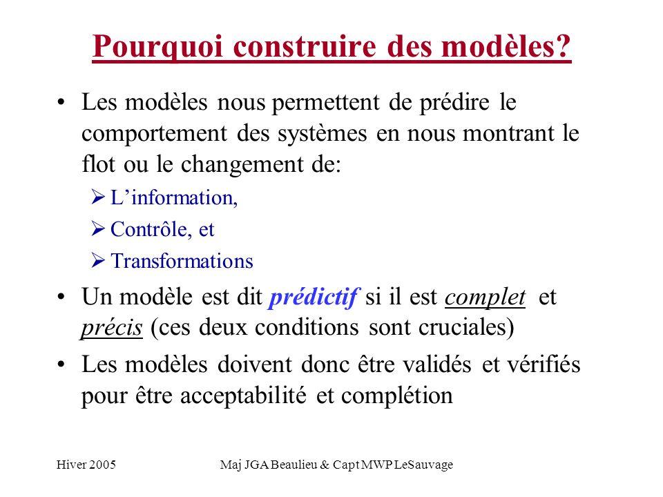Hiver 2005Maj JGA Beaulieu & Capt MWP LeSauvage Pourquoi construire des modèles? Les modèles nous permettent de prédire le comportement des systèmes e