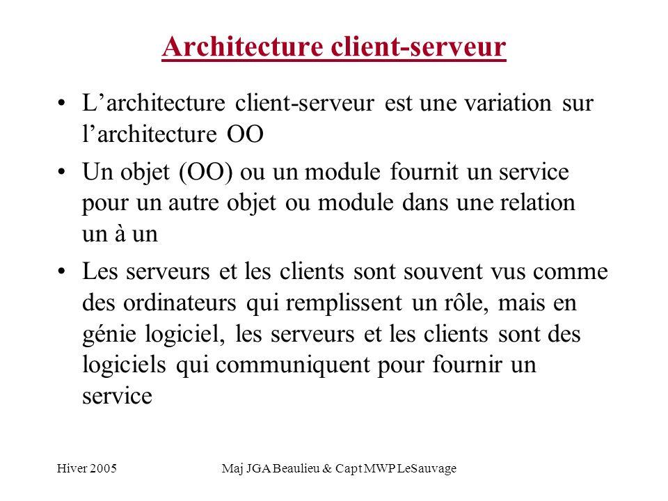 Hiver 2005Maj JGA Beaulieu & Capt MWP LeSauvage Architecture client-serveur Larchitecture client-serveur est une variation sur larchitecture OO Un objet (OO) ou un module fournit un service pour un autre objet ou module dans une relation un à un Les serveurs et les clients sont souvent vus comme des ordinateurs qui remplissent un rôle, mais en génie logiciel, les serveurs et les clients sont des logiciels qui communiquent pour fournir un service