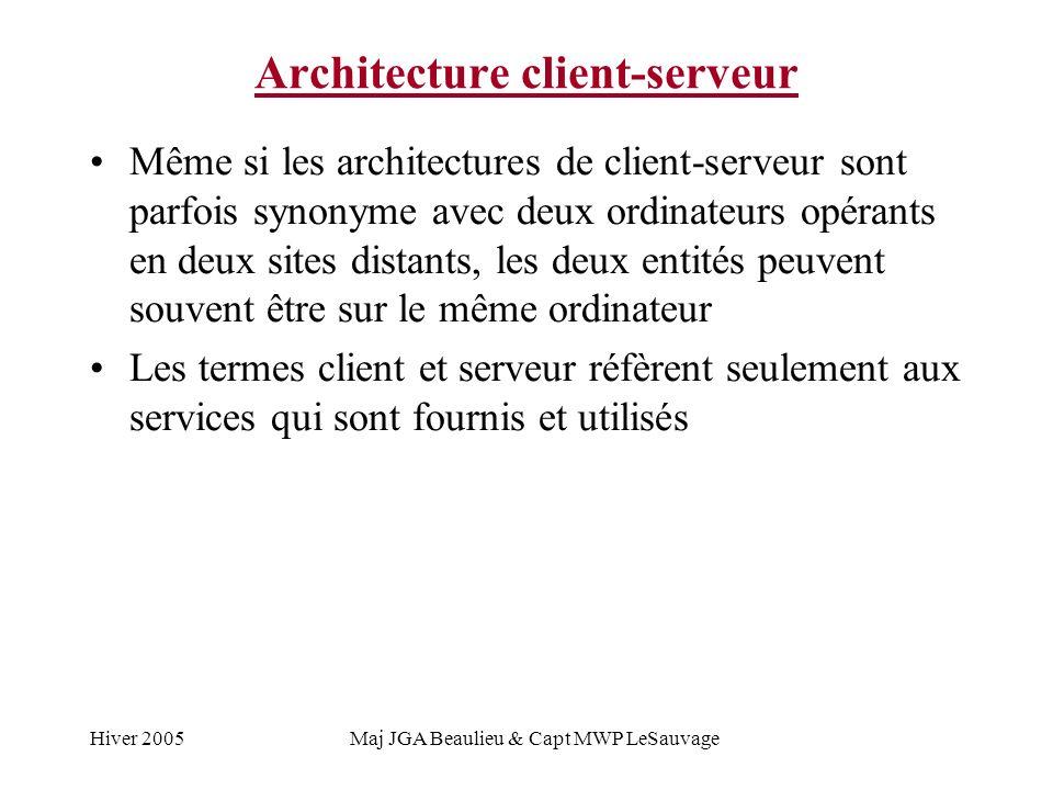 Hiver 2005Maj JGA Beaulieu & Capt MWP LeSauvage Architecture client-serveur Même si les architectures de client-serveur sont parfois synonyme avec deux ordinateurs opérants en deux sites distants, les deux entités peuvent souvent être sur le même ordinateur Les termes client et serveur réfèrent seulement aux services qui sont fournis et utilisés