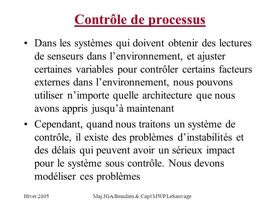 Hiver 2005Maj JGA Beaulieu & Capt MWP LeSauvage Contrôle de processus Dans les systèmes qui doivent obtenir des lectures de senseurs dans lenvironnement, et ajuster certaines variables pour contrôler certains facteurs externes dans lenvironnement, nous pouvons utiliser nimporte quelle architecture que nous avons appris jusquà maintenant Cependant, quand nous traitons un système de contrôle, il existe des problèmes dinstabilités et des délais qui peuvent avoir un sérieux impact pour le système sous contrôle.