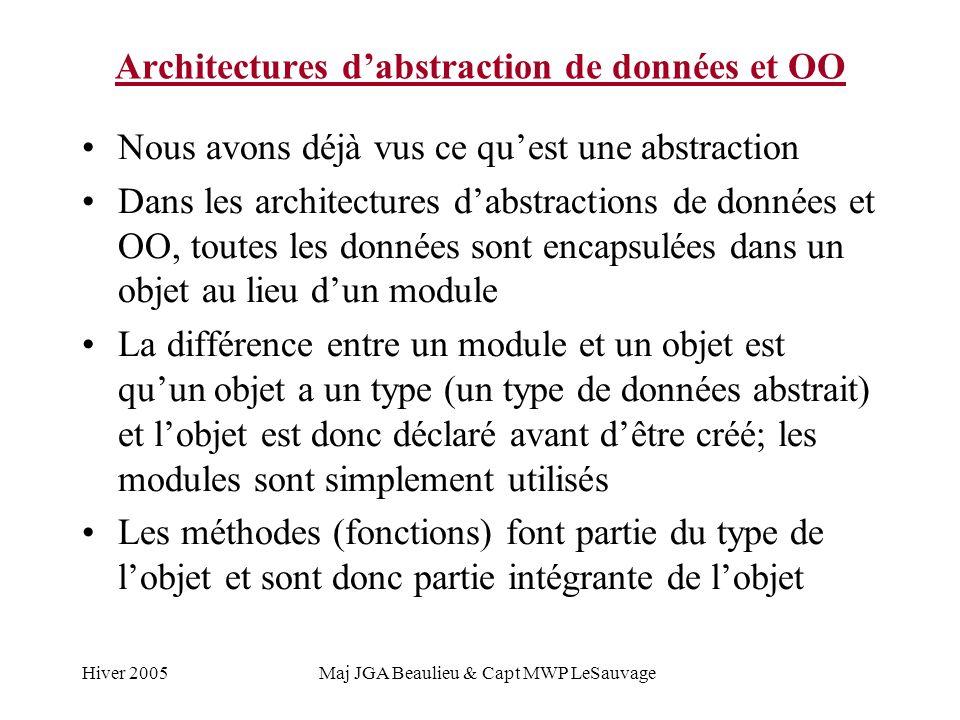 Hiver 2005Maj JGA Beaulieu & Capt MWP LeSauvage Architectures dabstraction de données et OO Nous avons déjà vus ce quest une abstraction Dans les architectures dabstractions de données et OO, toutes les données sont encapsulées dans un objet au lieu dun module La différence entre un module et un objet est quun objet a un type (un type de données abstrait) et lobjet est donc déclaré avant dêtre créé; les modules sont simplement utilisés Les méthodes (fonctions) font partie du type de lobjet et sont donc partie intégrante de lobjet