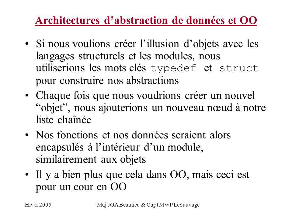 Hiver 2005Maj JGA Beaulieu & Capt MWP LeSauvage Architectures dabstraction de données et OO Les architectures OO sont de plus en plus répandus dans les nouveaux logiciels pour résoudre plusieurs sortes de problèmes Les systèmes OO ont plusieurs propriétés qui permettent aux ingénieurs de développer des solutions qui sont robustes et qui sont extensible Parce que OO encapsule la représentation des données et algorithmes dans un objet, limplémentation de cet objet peut changer sans affecter les autres objets tant que linterface de lobjet ne change pas Due à lapplication et vérification stricte des types dans les langages OO, ils sont vus, avec raison, comme des langages dingénierie