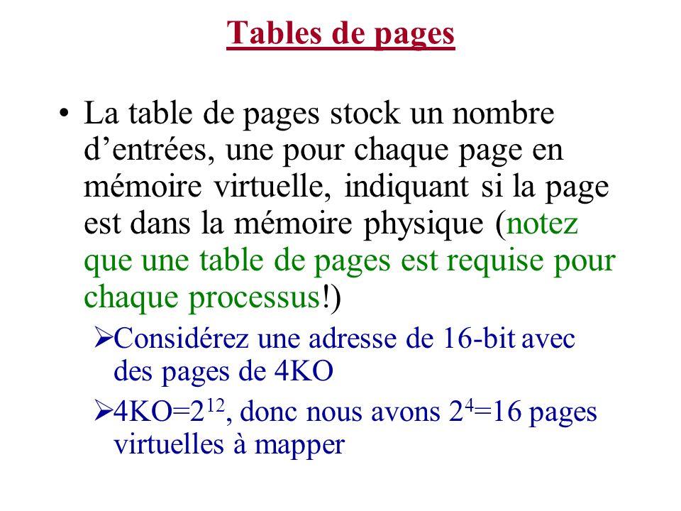 Tables de pages La table de pages stock un nombre dentrées, une pour chaque page en mémoire virtuelle, indiquant si la page est dans la mémoire physique (notez que une table de pages est requise pour chaque processus!) Considérez une adresse de 16-bit avec des pages de 4KO 4KO=2 12, donc nous avons 2 4 =16 pages virtuelles à mapper