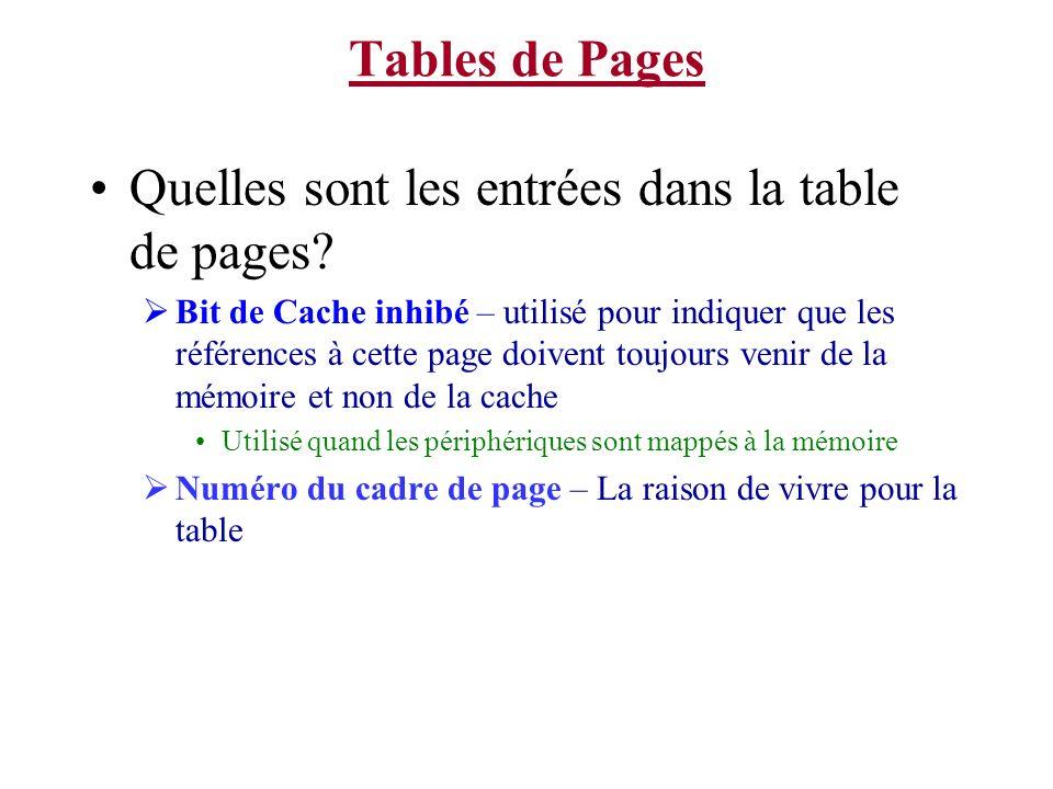 Tables de Pages Quelles sont les entrées dans la table de pages.