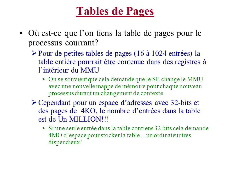 Tables de Pages Où est-ce que lon tiens la table de pages pour le processus courrant.