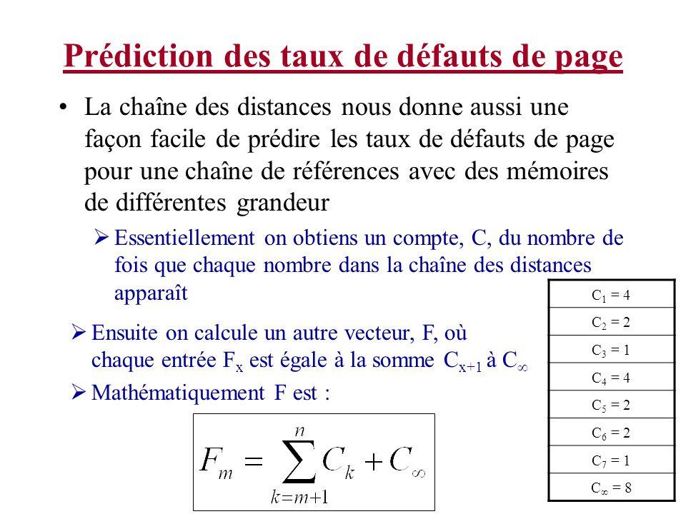 Prédiction des taux de défauts de page La chaîne des distances nous donne aussi une façon facile de prédire les taux de défauts de page pour une chaîn