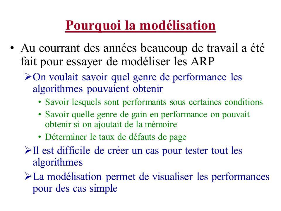 Prédiction des taux de défauts de page Donc une mémoire avec un cadre résulte en 20 défauts de page, deux cadres en 18, trois en 13, etc...