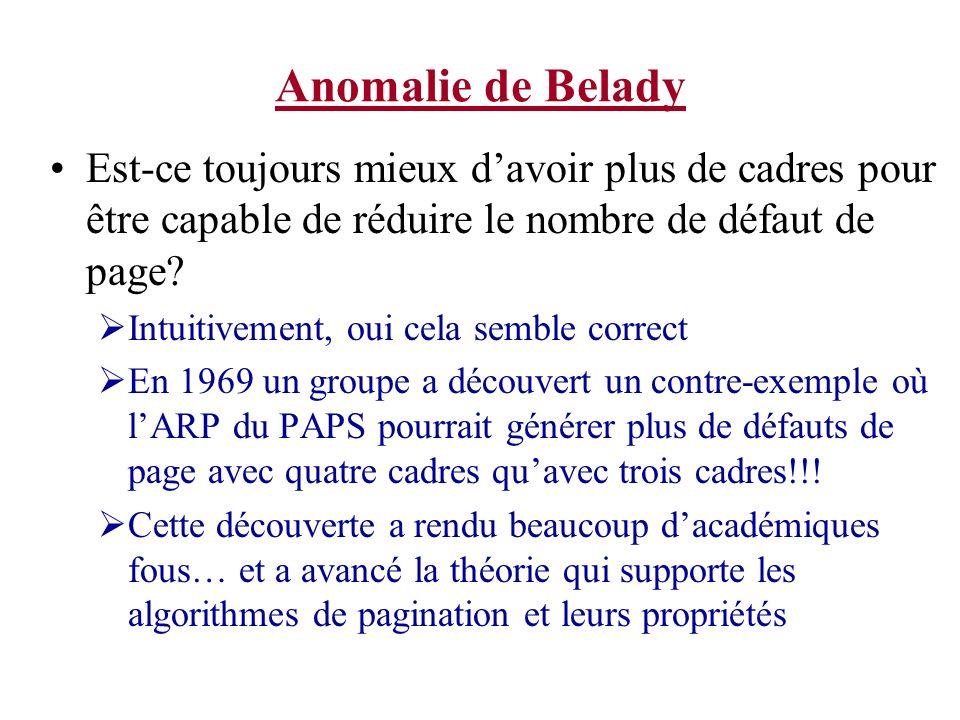 Anomalie de Belady Est-ce toujours mieux davoir plus de cadres pour être capable de réduire le nombre de défaut de page? Intuitivement, oui cela sembl