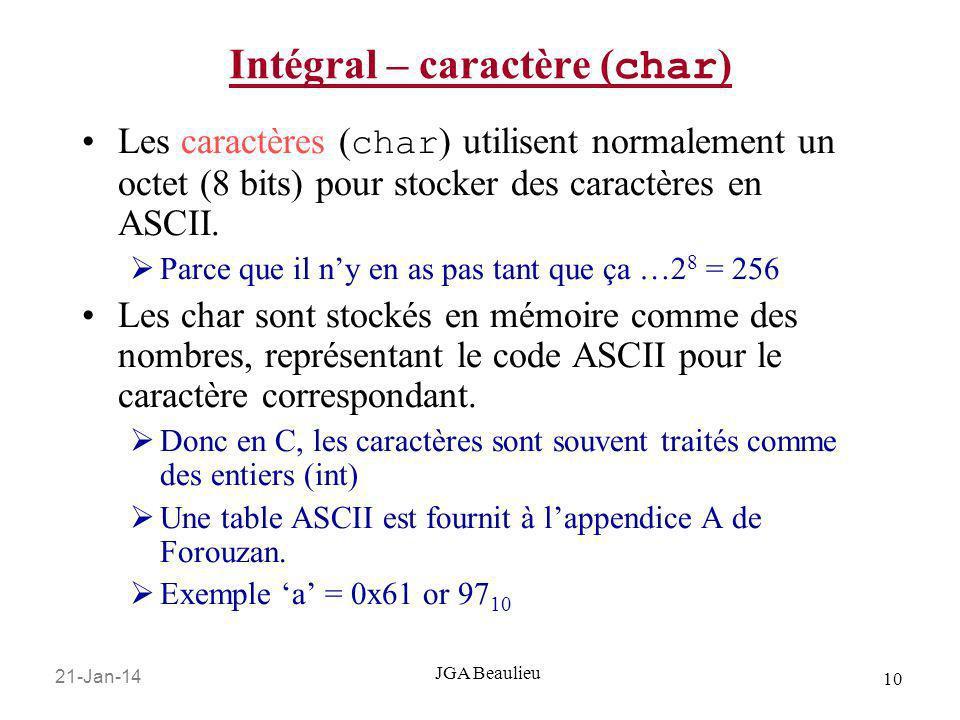 21-Jan-14 10 JGA Beaulieu Intégral – caractère ( char ) Les caractères ( char ) utilisent normalement un octet (8 bits) pour stocker des caractères en
