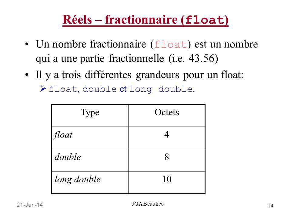 21-Jan-14 14 JGA Beaulieu Réels – fractionnaire ( float ) Un nombre fractionnaire ( float ) est un nombre qui a une partie fractionnelle (i.e. 43.56)