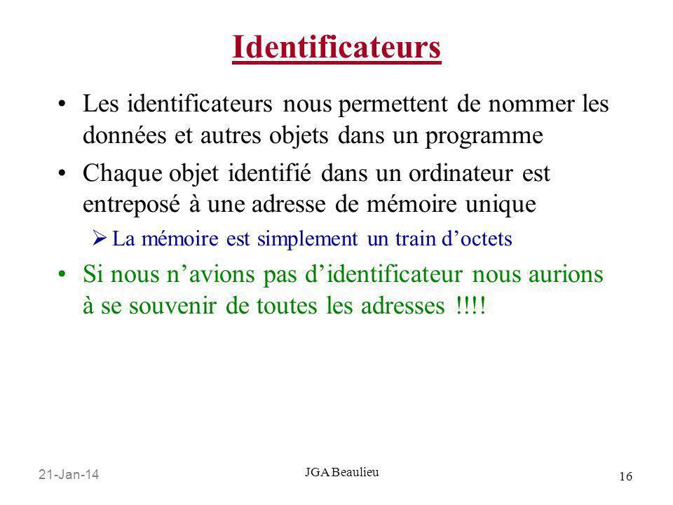 21-Jan-14 16 JGA Beaulieu Identificateurs Les identificateurs nous permettent de nommer les données et autres objets dans un programme Chaque objet id