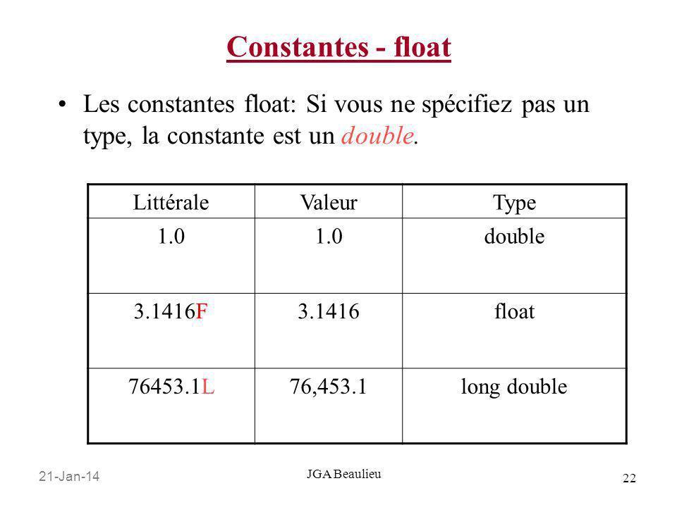 21-Jan-14 22 JGA Beaulieu Constantes - float Les constantes float: Si vous ne spécifiez pas un type, la constante est un double. LittéraleValeurType 1
