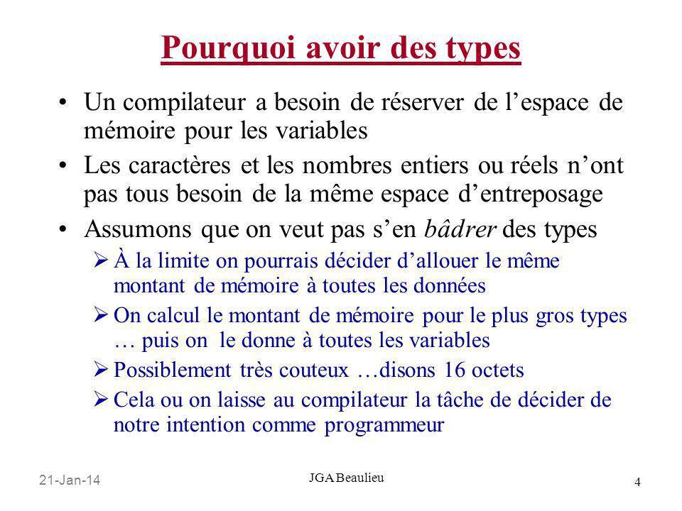 21-Jan-14 4 JGA Beaulieu Pourquoi avoir des types Un compilateur a besoin de réserver de lespace de mémoire pour les variables Les caractères et les n