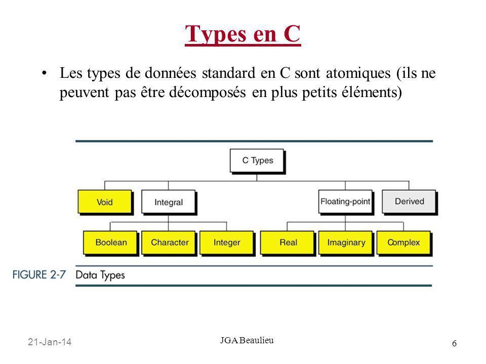 21-Jan-14 17 JGA Beaulieu Variables Les variables ne sont rien de plus que des espaces de mémoire avec un identificateur et un type Parce quune variable a un type, elle a aussi une grandeur et un ensemble dopérations qui sont définies par le type Les identificateurs de variable sont des symboles qui sont utilisés pour identifier la location des données en mémoire.