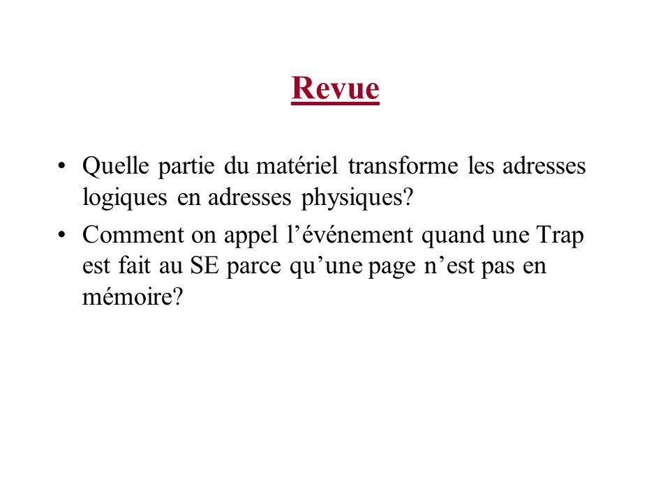 Synopsis Tables de pages multiniveaux Répertoire de pages actives ( Translation Lookaside Buffer ) Tables de pages inversées