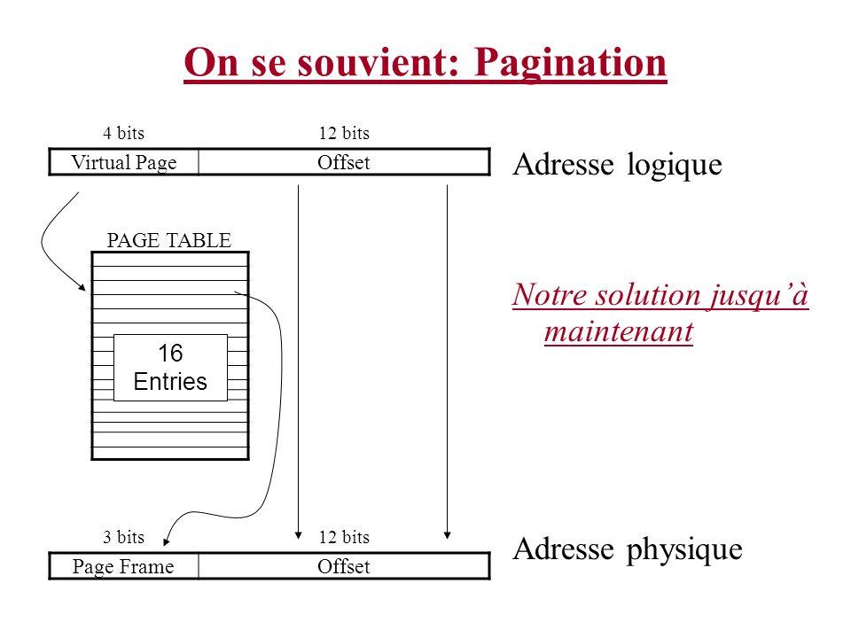 Tables de pages multiniveaux Avec lagrandissement des systèmes (adressage à 32 bits et plus) nous ne pouvons pas garder une simple table de pages dans des registres à lintérieur du MMU À moins dutiliser des pages très, très larges Mais des pages qui sont très, très larges causent du gaspille de mémoire pour les petits processus