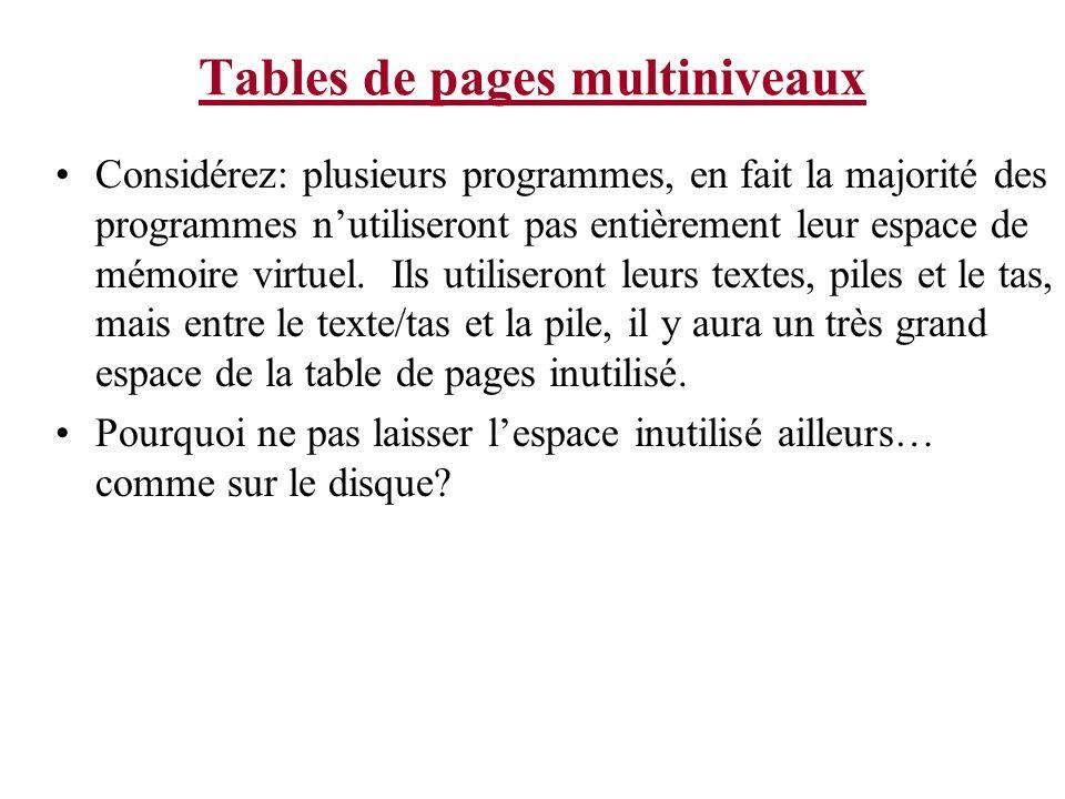 Table de pages inversée Problèmes avec la table de pages inversée : La traduction entre les adresses virtuelles et physiques est beaucoup plus difficile Ladresse de page virtuelle nest plus lindex dans la table.