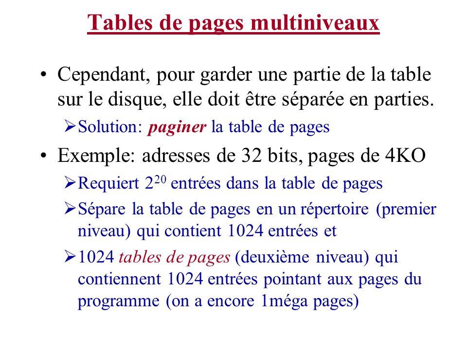 Table de pages inversée Solutions Un RPA qui est suffisamment précis va grandement réduire la demande pour les recherches dans la table En plus si on garde les cadres de page physiques dans une table de hachage avec les numéros de pages virtuelles comme clés, alors nous pouvons nous servir de ce numéro pour localiser le cadre dans la table Vous allez avoir un nombre dentrées de cadres à chaque clé pour chaque processus, si la table est raisonnablement grande, il ny aura pas beaucoup dentrées à chercher Habituellement 1 ou 2 entrées à chercher, maximum