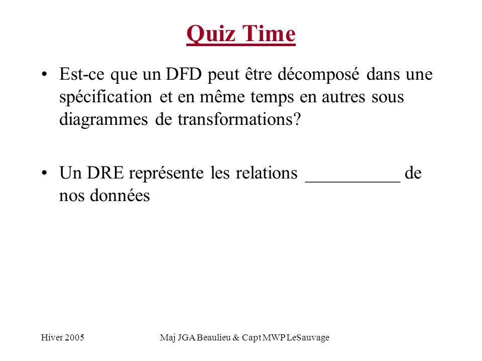 Hiver 2005Maj JGA Beaulieu & Capt MWP LeSauvage Quiz Time Est-ce que un DFD peut être décomposé dans une spécification et en même temps en autres sous diagrammes de transformations.
