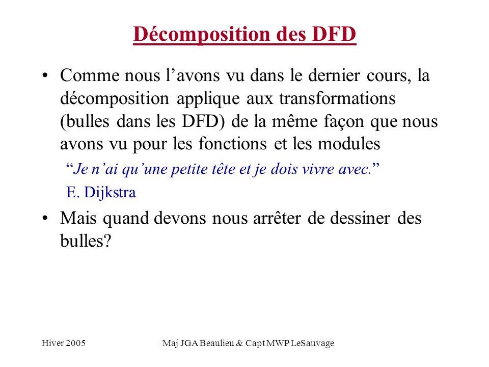 Hiver 2005Maj JGA Beaulieu & Capt MWP LeSauvage Décomposition des DFD Comme nous lavons vu dans le dernier cours, la décomposition applique aux transformations (bulles dans les DFD) de la même façon que nous avons vu pour les fonctions et les modules Je nai quune petite tête et je dois vivre avec.