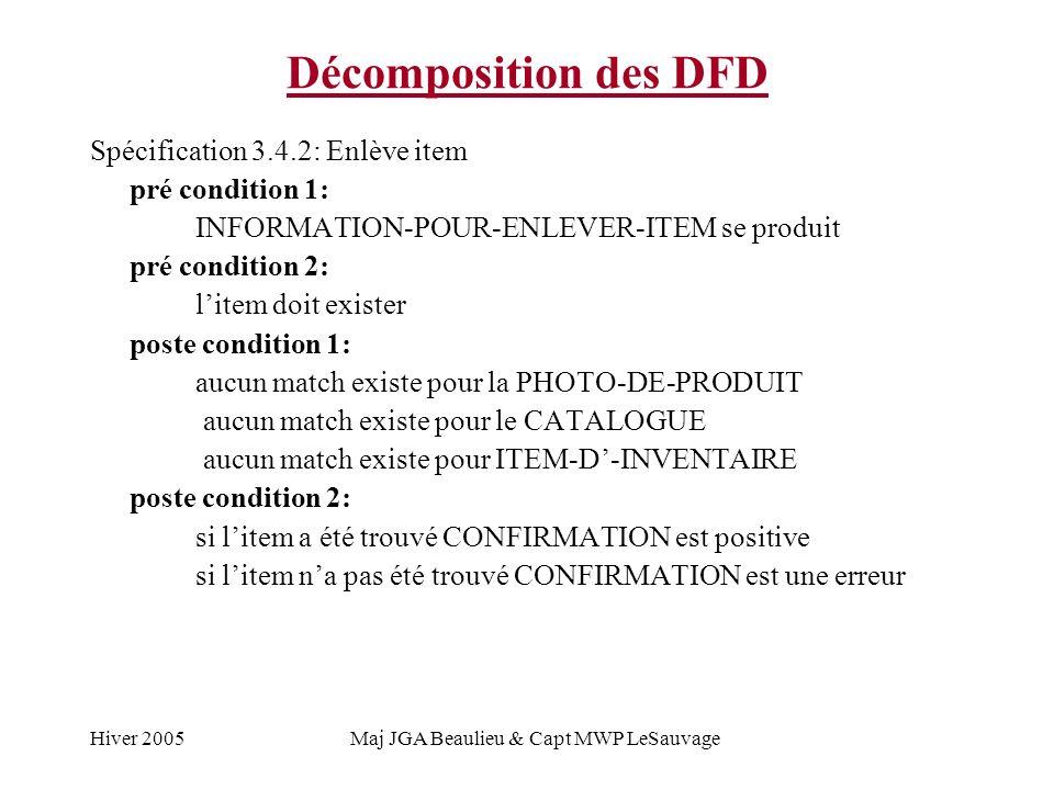 Hiver 2005Maj JGA Beaulieu & Capt MWP LeSauvage Décomposition des DFD Spécification 3.4.2: Enlève item pré condition 1: INFORMATION-POUR-ENLEVER-ITEM se produit pré condition 2: litem doit exister poste condition 1: aucun match existe pour la PHOTO-DE-PRODUIT aucun match existe pour le CATALOGUE aucun match existe pour ITEM-D-INVENTAIRE poste condition 2: si litem a été trouvé CONFIRMATION est positive si litem na pas été trouvé CONFIRMATION est une erreur