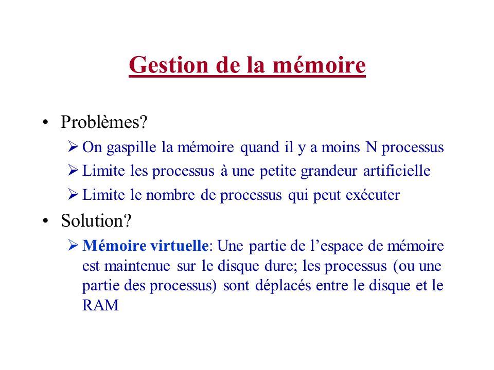 Gestion de la mémoire Problèmes.