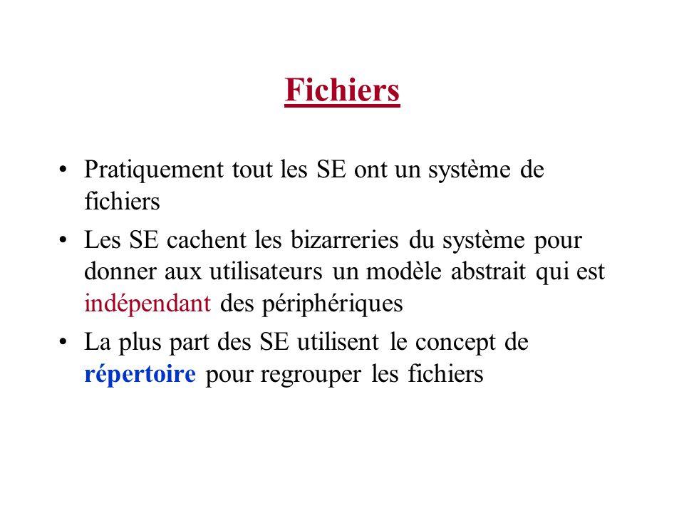 Fichiers Pratiquement tout les SE ont un système de fichiers Les SE cachent les bizarreries du système pour donner aux utilisateurs un modèle abstrait qui est indépendant des périphériques La plus part des SE utilisent le concept de répertoire pour regrouper les fichiers
