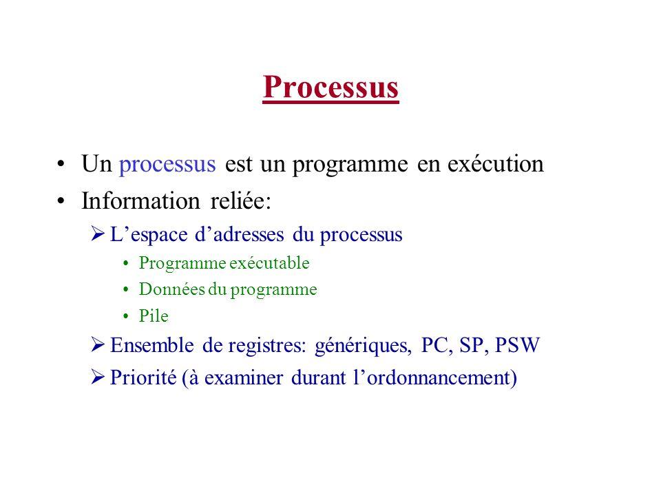 Processus Un processus est un programme en exécution Information reliée: Lespace dadresses du processus Programme exécutable Données du programme Pile Ensemble de registres: génériques, PC, SP, PSW Priorité (à examiner durant lordonnancement)
