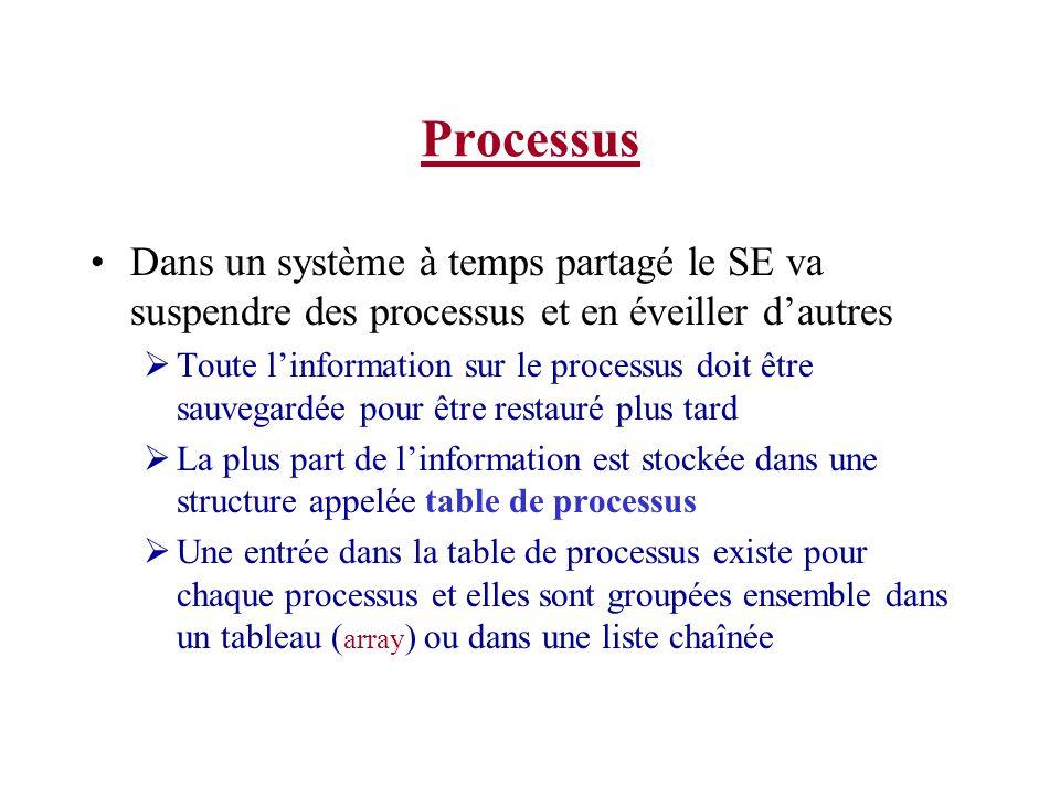 Processus Dans un système à temps partagé le SE va suspendre des processus et en éveiller dautres Toute linformation sur le processus doit être sauvegardée pour être restauré plus tard La plus part de linformation est stockée dans une structure appelée table de processus Une entrée dans la table de processus existe pour chaque processus et elles sont groupées ensemble dans un tableau ( array ) ou dans une liste chaînée