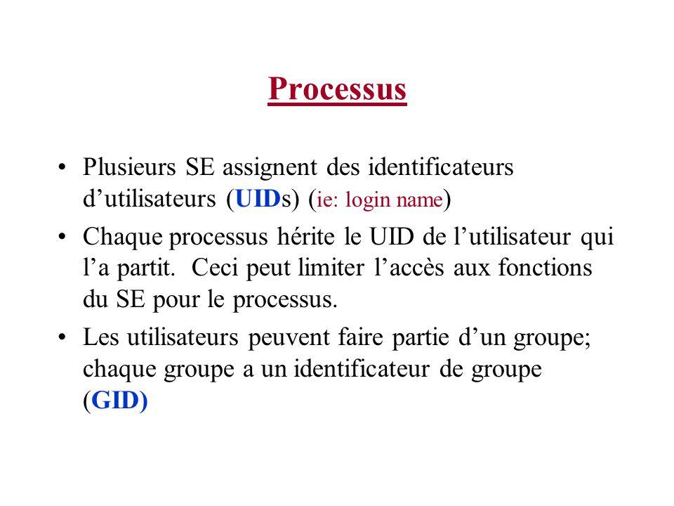Processus Plusieurs SE assignent des identificateurs dutilisateurs (UIDs) ( ie: login name ) Chaque processus hérite le UID de lutilisateur qui la partit.