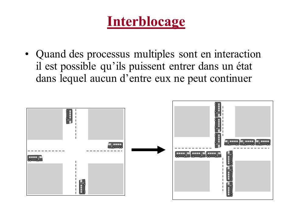 Interblocage Quand des processus multiples sont en interaction il est possible quils puissent entrer dans un état dans lequel aucun dentre eux ne peut continuer
