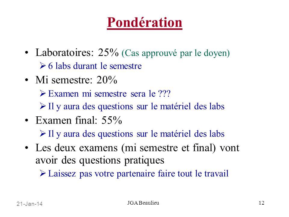21-Jan-14 JGA Beaulieu Pondération Laboratoires: 25% (Cas approuvé par le doyen) 6 labs durant le semestre Mi semestre: 20% Examen mi semestre sera le .
