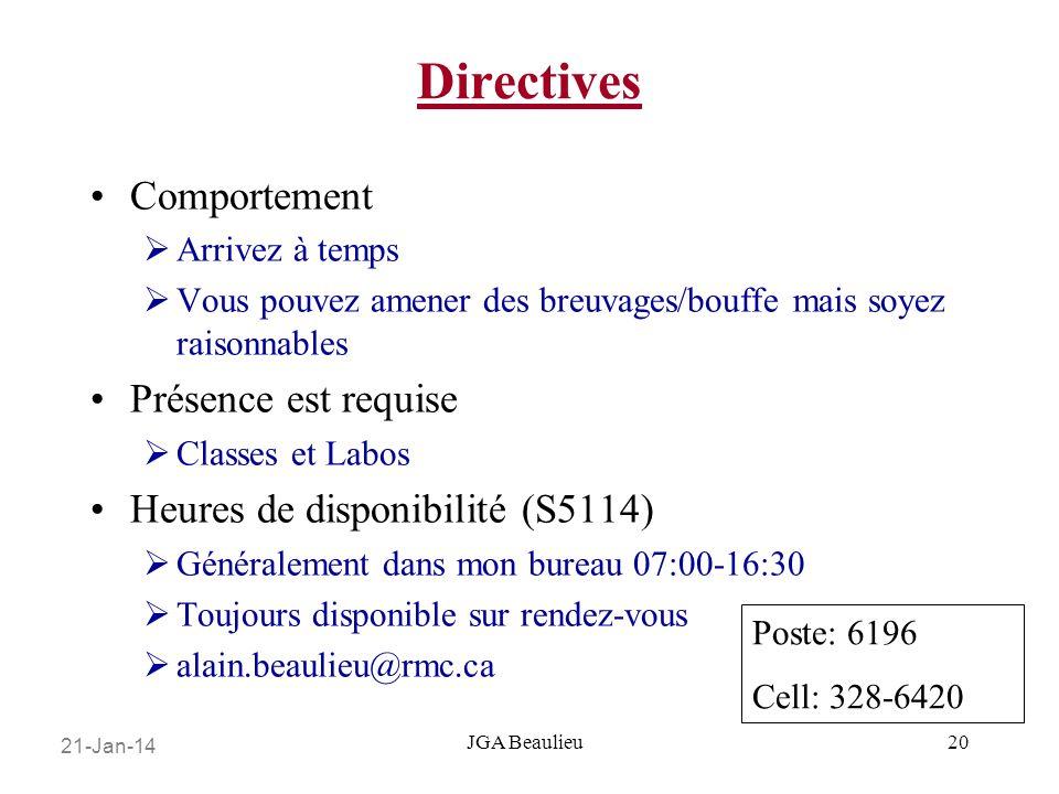 21-Jan-14 JGA Beaulieu Directives Comportement Arrivez à temps Vous pouvez amener des breuvages/bouffe mais soyez raisonnables Présence est requise Classes et Labos Heures de disponibilité (S5114) Généralement dans mon bureau 07:00-16:30 Toujours disponible sur rendez-vous alain.beaulieu@rmc.ca Poste: 6196 Cell: 328-6420 20