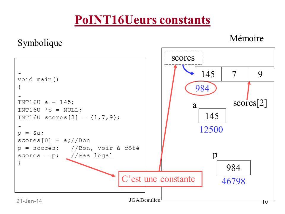 21-Jan-14 10 JGA Beaulieu PoINT16Ueurs constants … void main() { … INT16U a = 145; INT16U *p = NULL; INT16U scores[3] = {1,7,9}; … p = &a; scores[0] = a;//Bon p = scores; //Bon, voir à côté scores = p; //Pas légal } Symbolique Mémoire 145 12500 a 984 p 46798 Cest une constante 145 984 scores 79 scores[2]