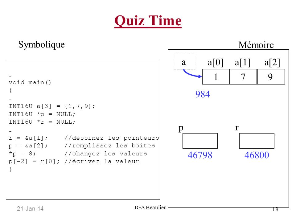 21-Jan-14 18 JGA Beaulieu Quiz Time … void main() { … INT16U a[3] = {1,7,9}; INT16U *p = NULL; INT16U *r = NULL; … r = &a[1]; //dessinez les pointeurs