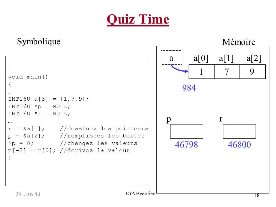 21-Jan-14 18 JGA Beaulieu Quiz Time … void main() { … INT16U a[3] = {1,7,9}; INT16U *p = NULL; INT16U *r = NULL; … r = &a[1]; //dessinez les pointeurs p = &a[2]; //remplissez les boites *p = 8; //changez les valeurs p[-2] = r[0]; //écrivez la valeur } Symbolique Mémoire 1 a 79 a[0]a[1]a[2] p 46798 984 r 46800