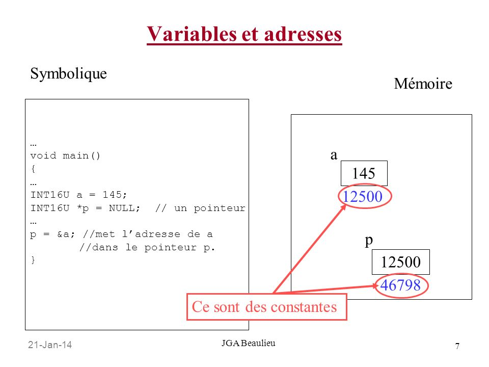 21-Jan-14 7 JGA Beaulieu … void main() { … INT16U a = 145; INT16U *p = NULL; // un pointeur … p = &a; //met ladresse de a //dans le pointeur p.