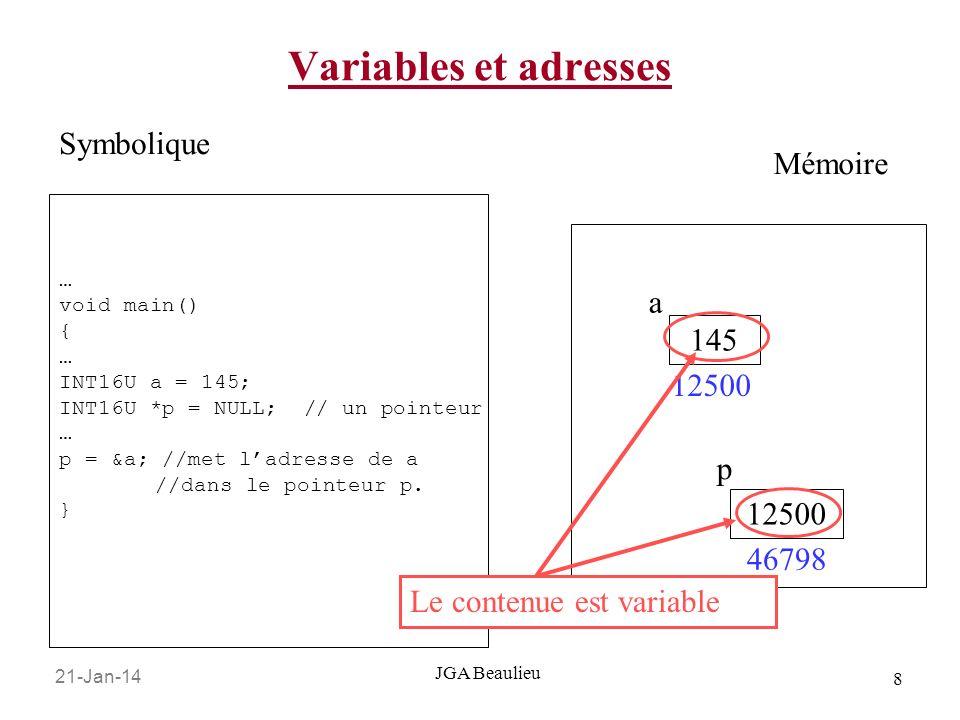 21-Jan-14 8 JGA Beaulieu … void main() { … INT16U a = 145; INT16U *p = NULL; // un pointeur … p = &a; //met ladresse de a //dans le pointeur p.