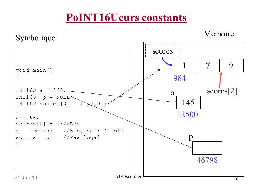 21-Jan-14 9 JGA Beaulieu PoINT16Ueurs constants … void main() { … INT16U a = 145; INT16U *p = NULL; INT16U scores[3] = {1,7,9}; … p = &a; scores[0] = a;//Bon p = scores; //Bon, voir à côté scores = p; //Pas légal } Symbolique Mémoire 145 12500 a p 46798 1 984 scores 79 scores[2]