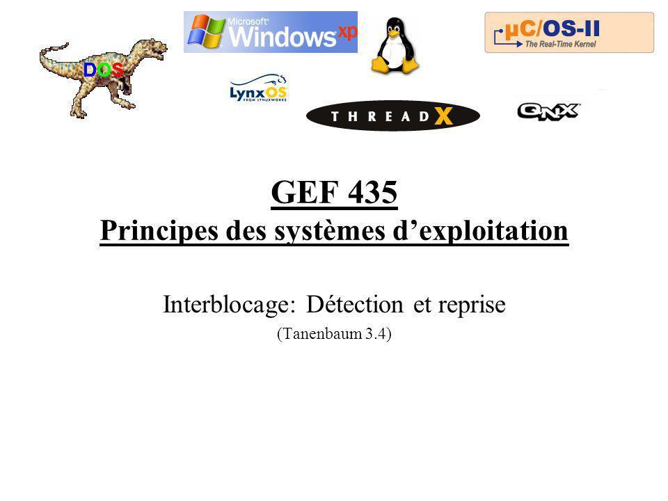 GEF 435 Principes des systèmes dexploitation Interblocage: Détection et reprise (Tanenbaum 3.4)