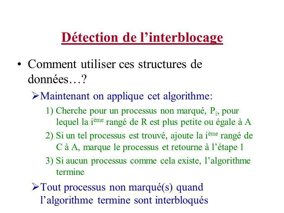 Détection de linterblocage Comment utiliser ces structures de données…? Maintenant on applique cet algorithme: 1) Cherche pour un processus non marqué